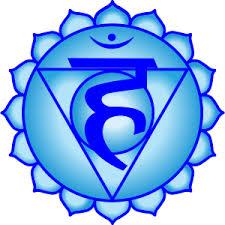 Le cinquième chakra  Vishuddha